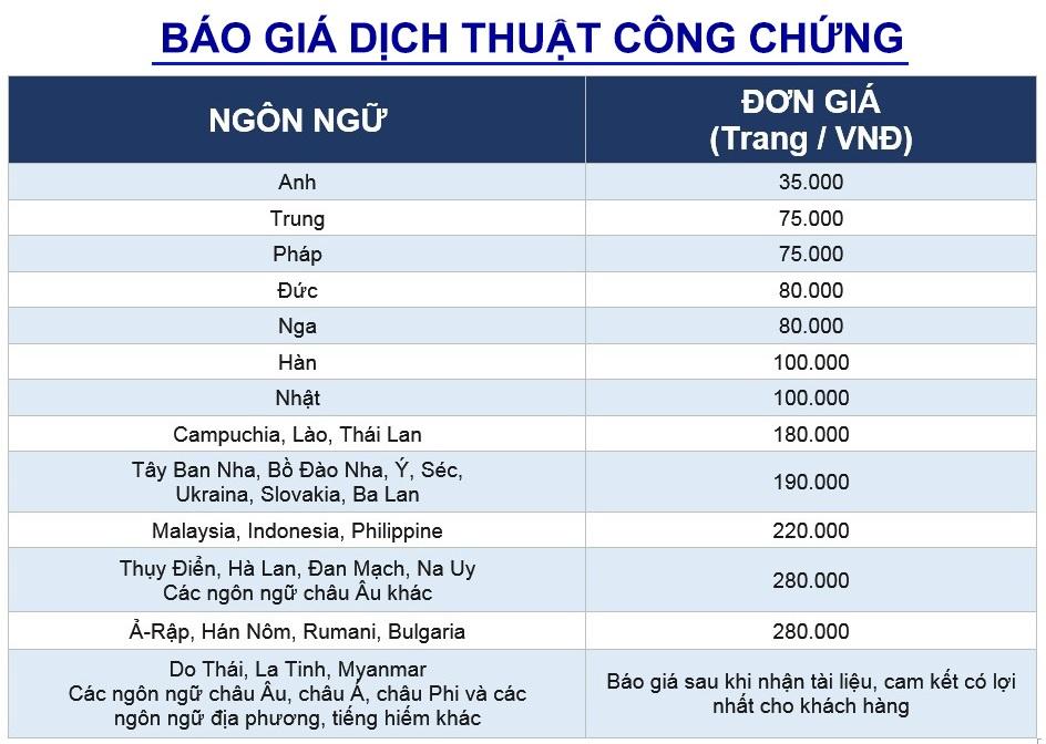 báo giá dịch thuật công chứng, sao y bản chính nhanh, hợp pháp hóa lãnh sự tại Hà Nội